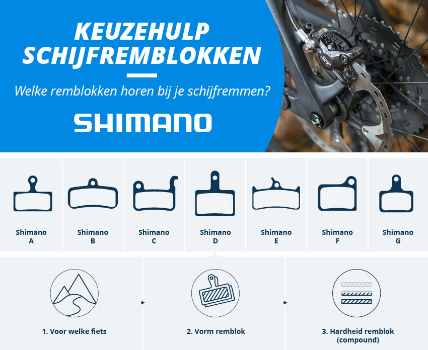 Disc brake pads suitable for Shimano