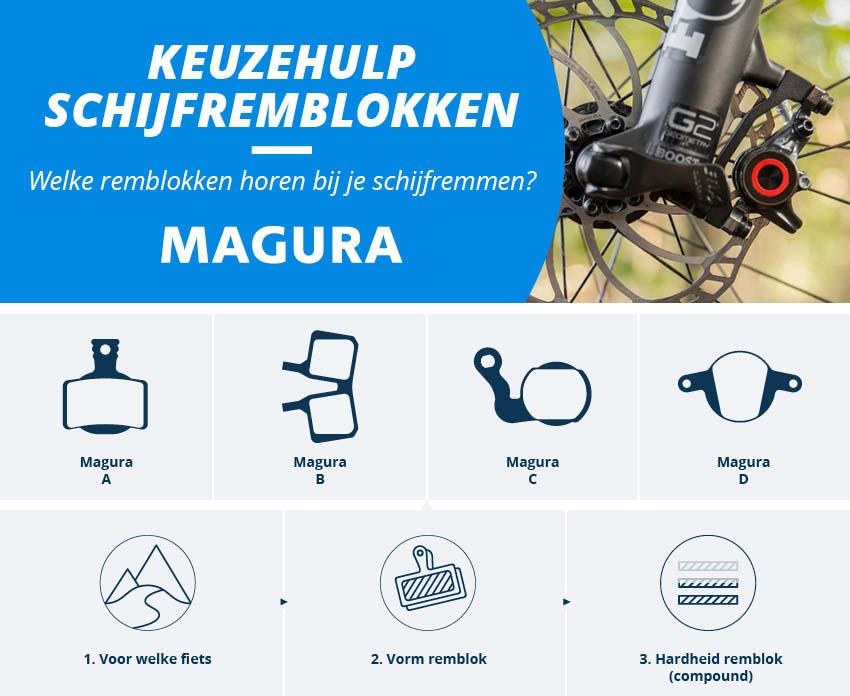 Disc brake pads for Magura