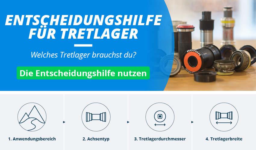 Innenlager/Tretlager