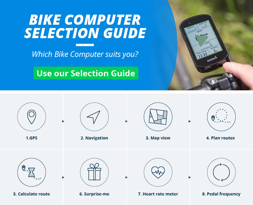 Cycle Computers