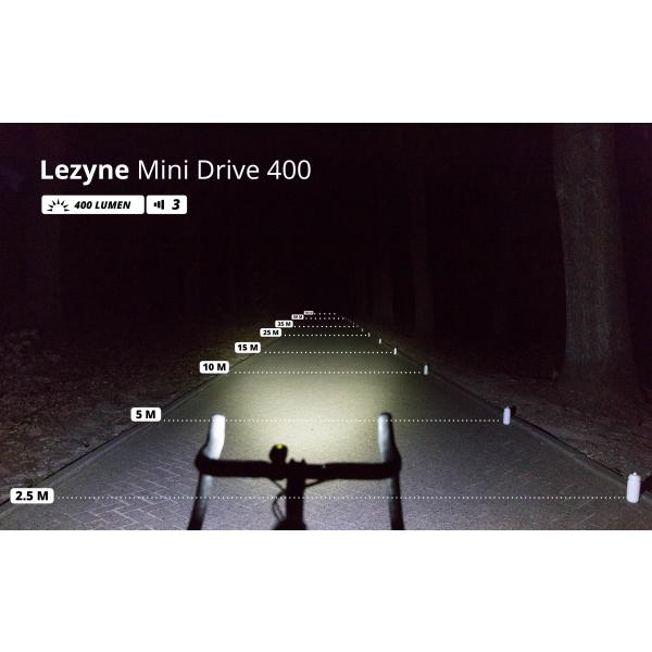 Polish Gloss Lezyne Mini Drive 400 Bicycle Headlight
