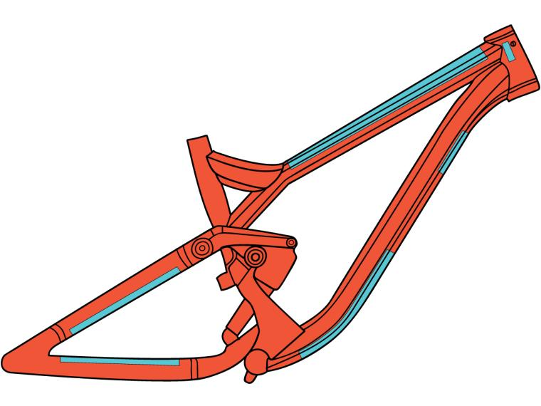 RideWrap Essential Frame Kit