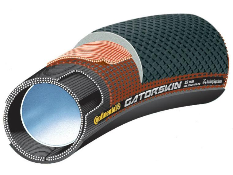 Continental Sprinter Gatorskin Tube